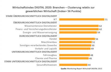 Das_deutsche_Gesundheitswesen_(noch_nicht)_digital_Healthcareshapers_com