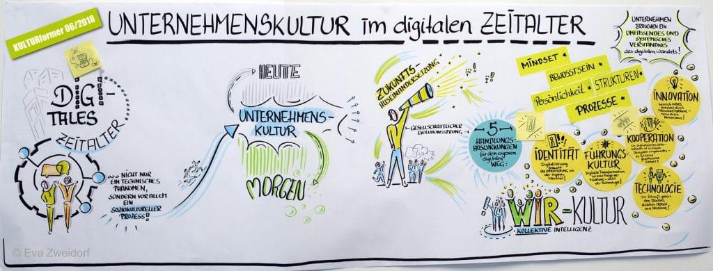 Digital durchgeschüttelt: Unternehmenskultur als Erfolgsfaktor